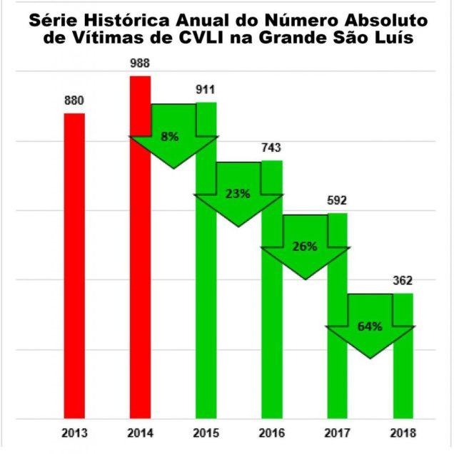 Tabela-homicidios-1021x1024