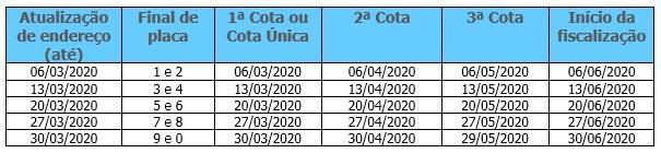 tabela_ipva2020